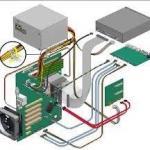 Montagem de equipamentos eletrônicos